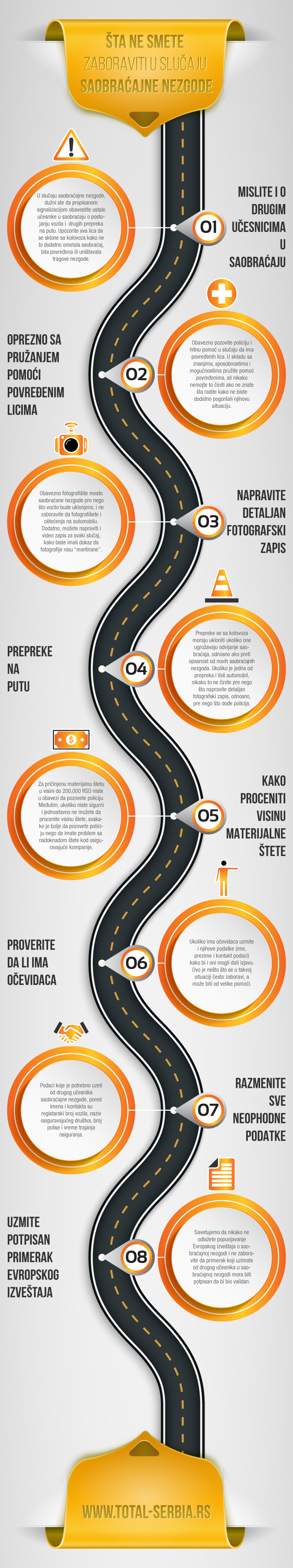 Šta ne smete zaboraviti u slučaju saobraćajne nezgode