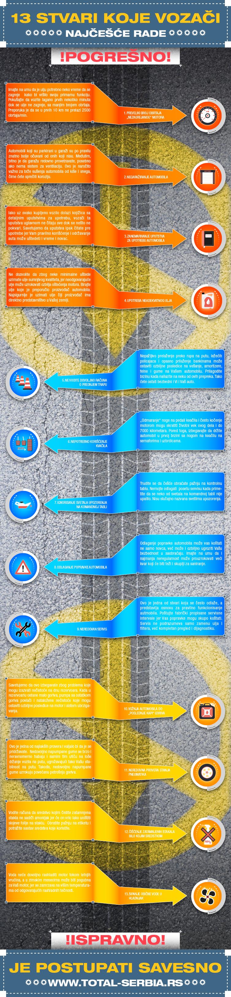 13 stvari koje vozači najčešće rade pogrešno
