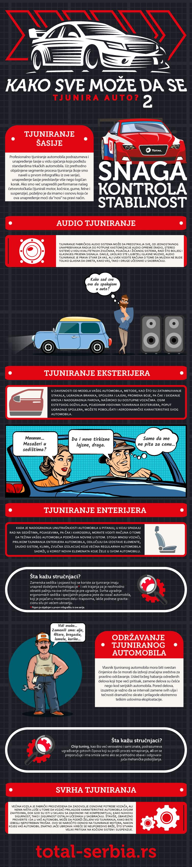 Kako sve može da se tjunira auto