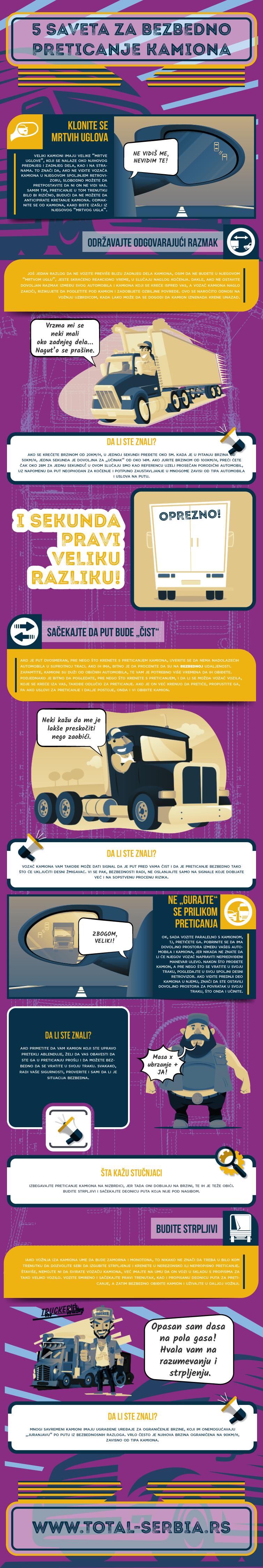 saveta za bezbedno preticanje kamiona