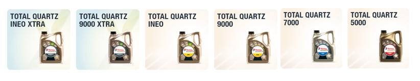 Kako izabrati motorno ulje